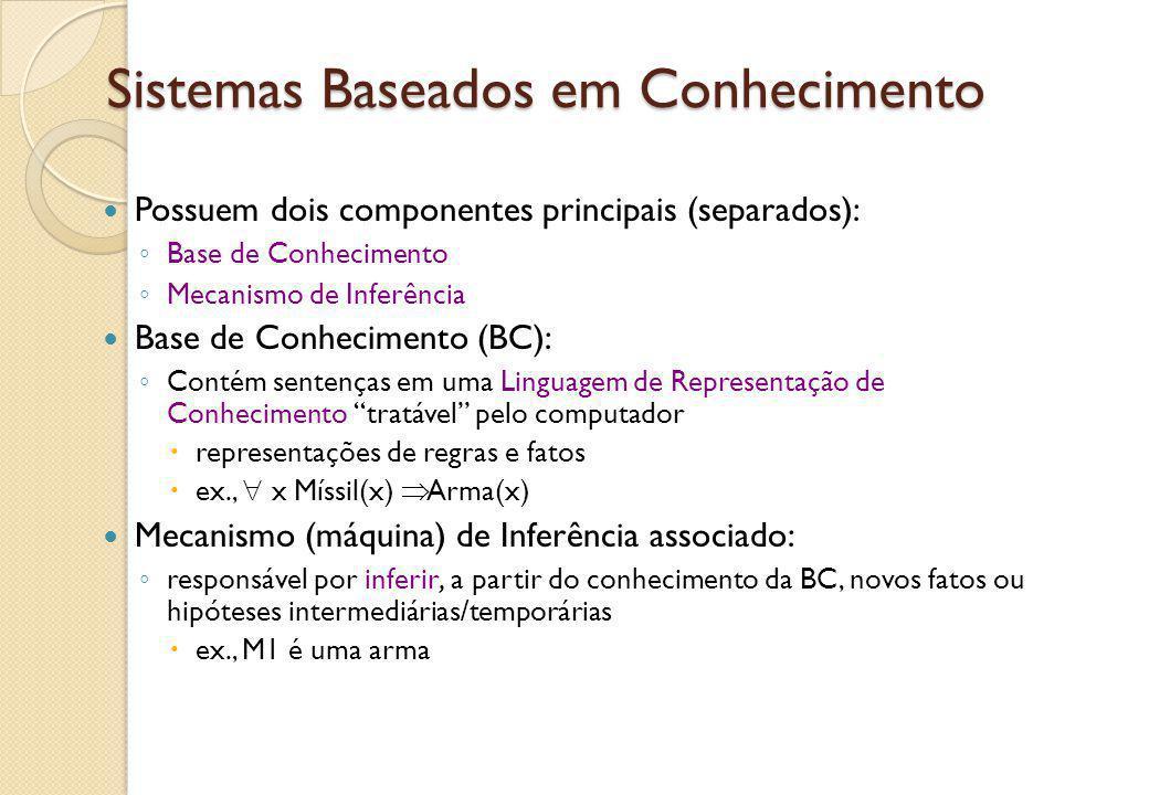Sistemas Baseados em Conhecimento Possuem dois componentes principais (separados): ◦ Base de Conhecimento ◦ Mecanismo de Inferência Base de Conhecimen