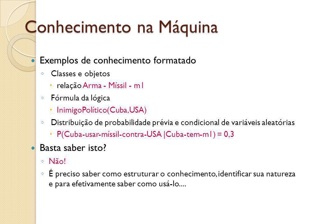 Conhecimento na Máquina Exemplos de conhecimento formatado ◦ Classes e objetos  relação Arma - Míssil - m1 ◦ Fórmula da lógica  InimigoPolítico(Cuba
