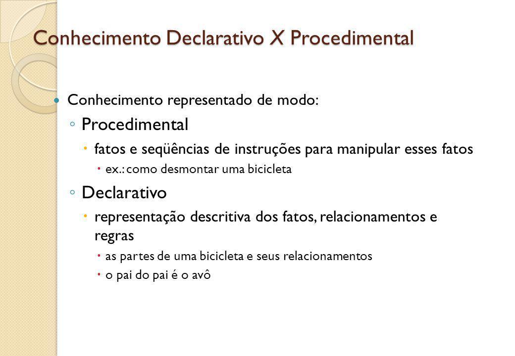Conhecimento Declarativo X Procedimental Conhecimento representado de modo: ◦ Procedimental  fatos e seqüências de instruções para manipular esses fa