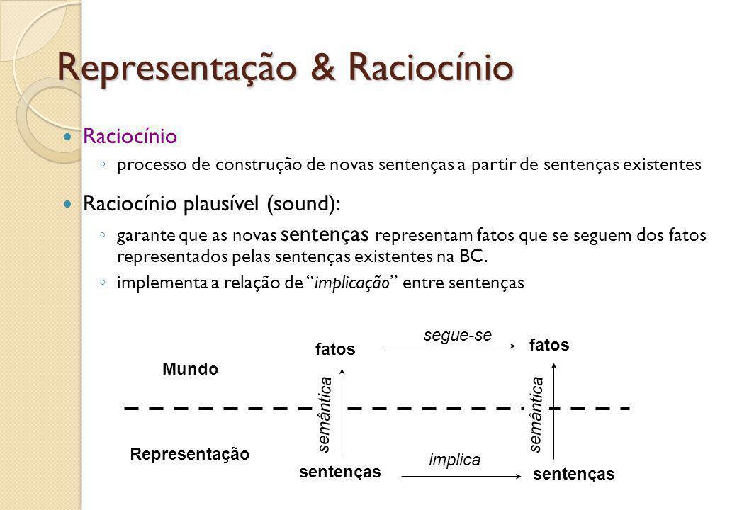 Representação & Raciocínio Raciocínio ◦ processo de construção de novas sentenças a partir de sentenças existentes Raciocínio plausível (sound): ◦ gar