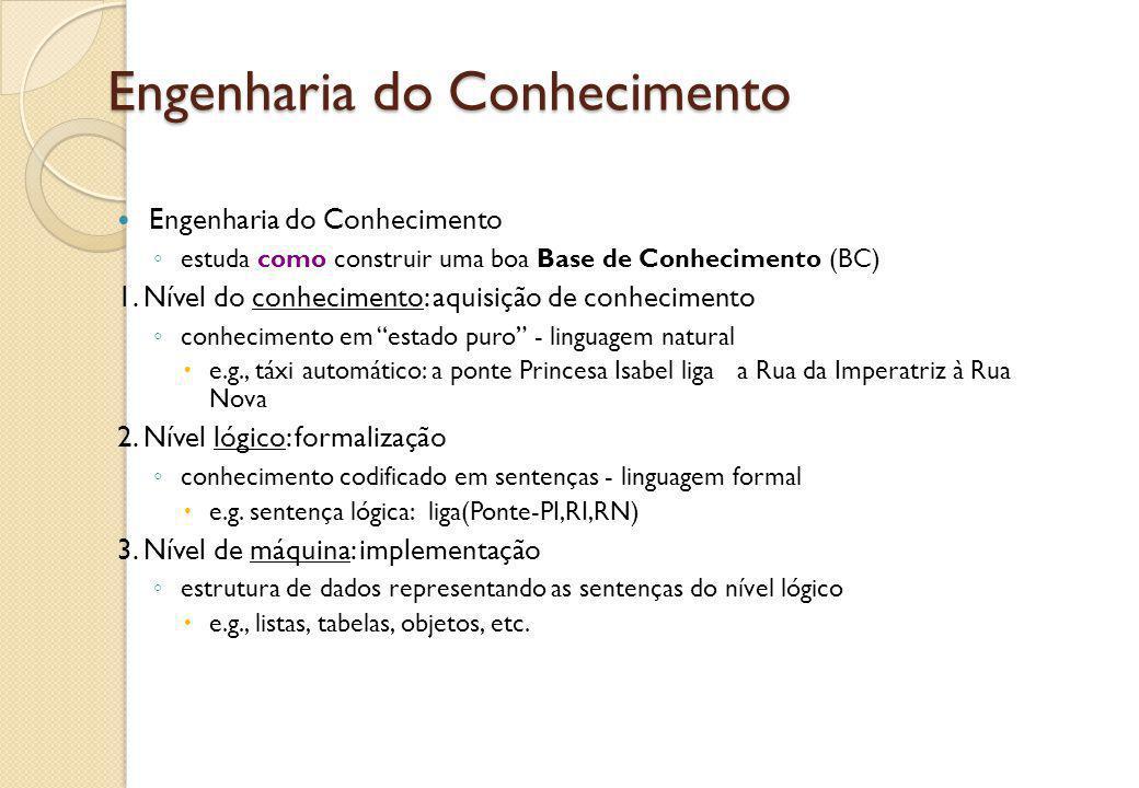 Engenharia do Conhecimento ◦ estuda como construir uma boa Base de Conhecimento (BC) 1. Nível do conhecimento: aquisição de conhecimento ◦ conheciment