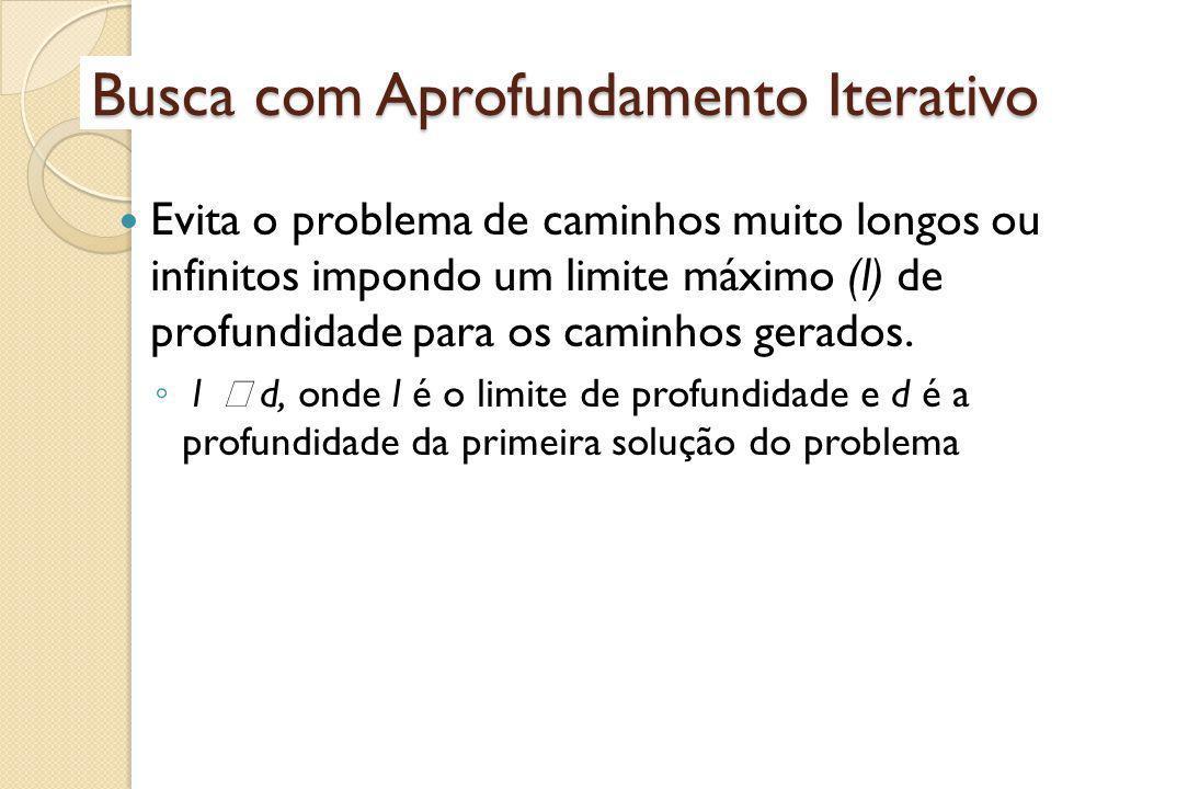 Busca com Aprofundamento Iterativo Evita o problema de caminhos muito longos ou infinitos impondo um limite máximo (l) de profundidade para os caminhos gerados.