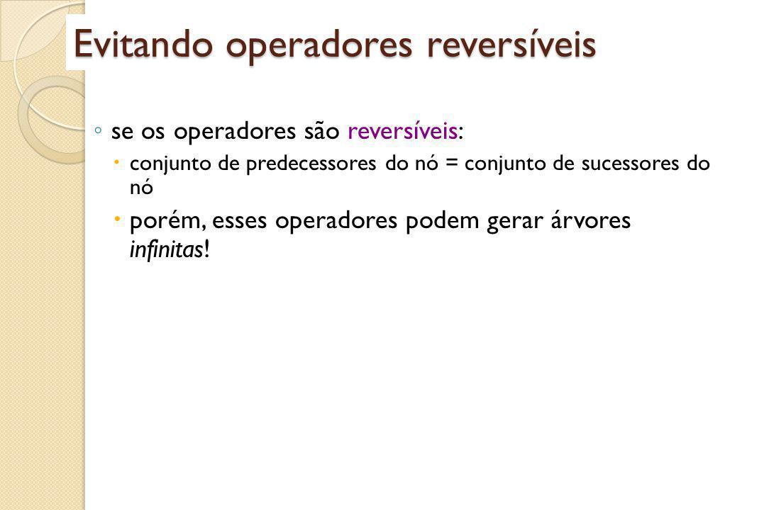 Evitando operadores reversíveis ◦ se os operadores são reversíveis:  conjunto de predecessores do nó = conjunto de sucessores do nó  porém, esses op