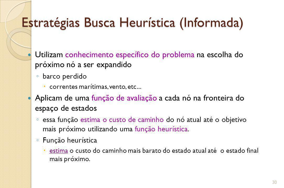 Estratégias Busca Heurística (Informada) Utilizam conhecimento específico do problema na escolha do próximo nó a ser expandido ◦ barco perdido  correntes marítimas, vento, etc...