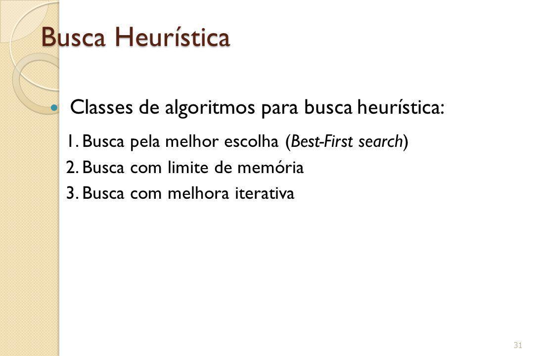 Busca Heurística Classes de algoritmos para busca heurística: 1. Busca pela melhor escolha (Best-First search) 2. Busca com limite de memória 3. Busca