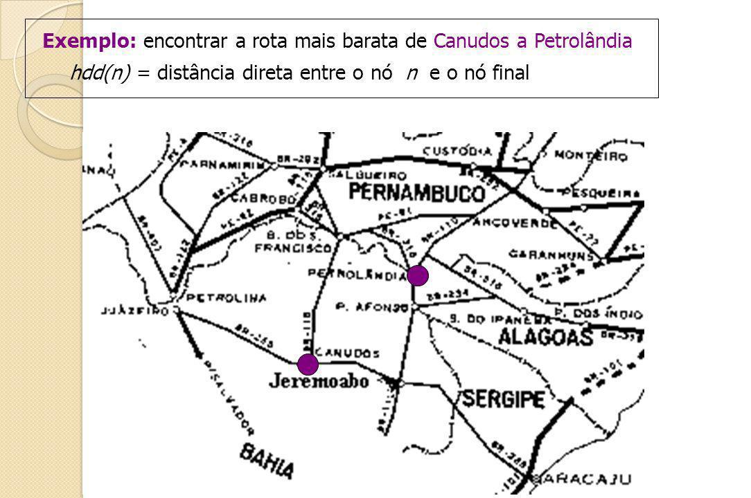 Exemplo: encontrar a rota mais barata de Canudos a Petrolândia hdd(n) = distância direta entre o nó n e o nó final