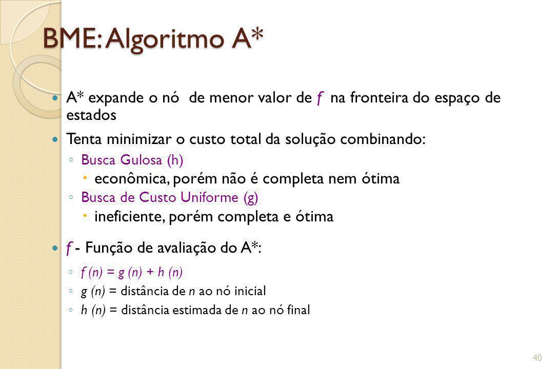 BME: Algoritmo A* A* expande o nó de menor valor de f na fronteira do espaço de estados Tenta minimizar o custo total da solução combinando: ◦ Busca Gulosa (h)  econômica, porém não é completa nem ótima ◦ Busca de Custo Uniforme (g)  ineficiente, porém completa e ótima f - Função de avaliação do A*: ◦ f (n) = g (n) + h (n) ◦ g (n) = distância de n ao nó inicial ◦ h (n) = distância estimada de n ao nó final 40