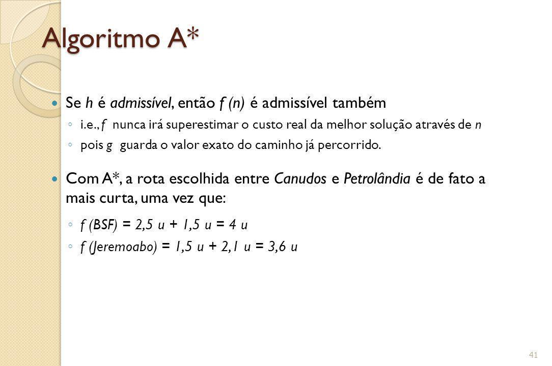 Algoritmo A* Se h é admissível, então f (n) é admissível também ◦ i.e., f nunca irá superestimar o custo real da melhor solução através de n ◦ pois g guarda o valor exato do caminho já percorrido.