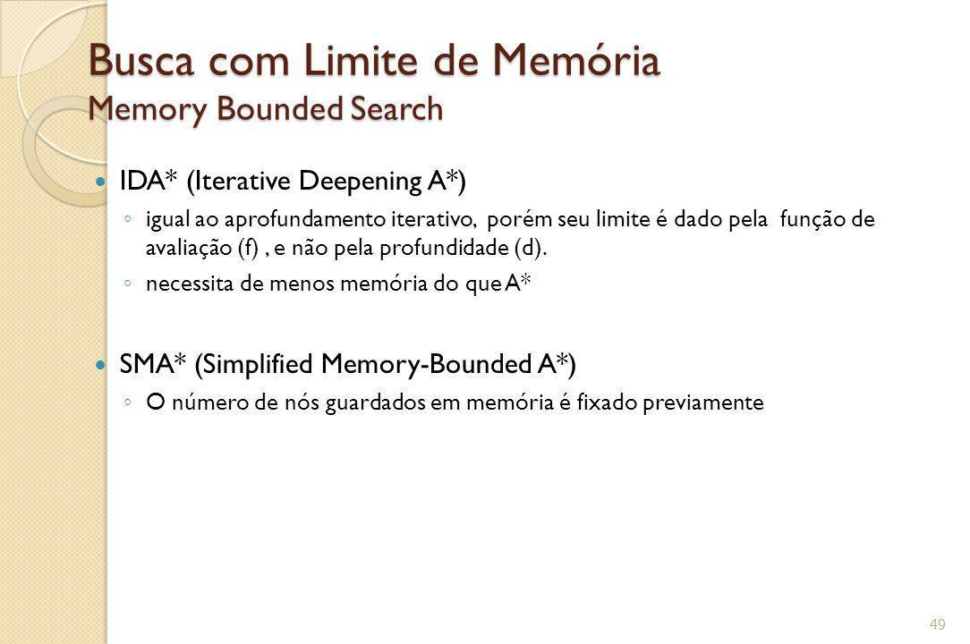 Busca com Limite de Memória Memory Bounded Search IDA* (Iterative Deepening A*) ◦ igual ao aprofundamento iterativo, porém seu limite é dado pela função de avaliação (f), e não pela profundidade (d).