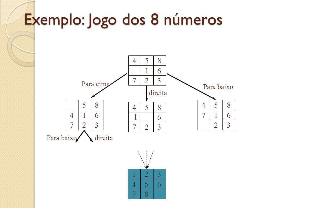Exemplo: Jogo dos 8 números 458 16 732 58 416 732 458 716 32 458 6 732 1 Para cima Para baixo direita 123 46 78 5 Para baixodireita