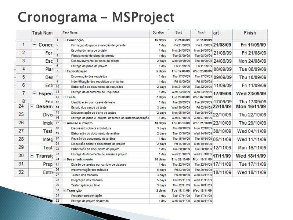 Cronograma - MSProject