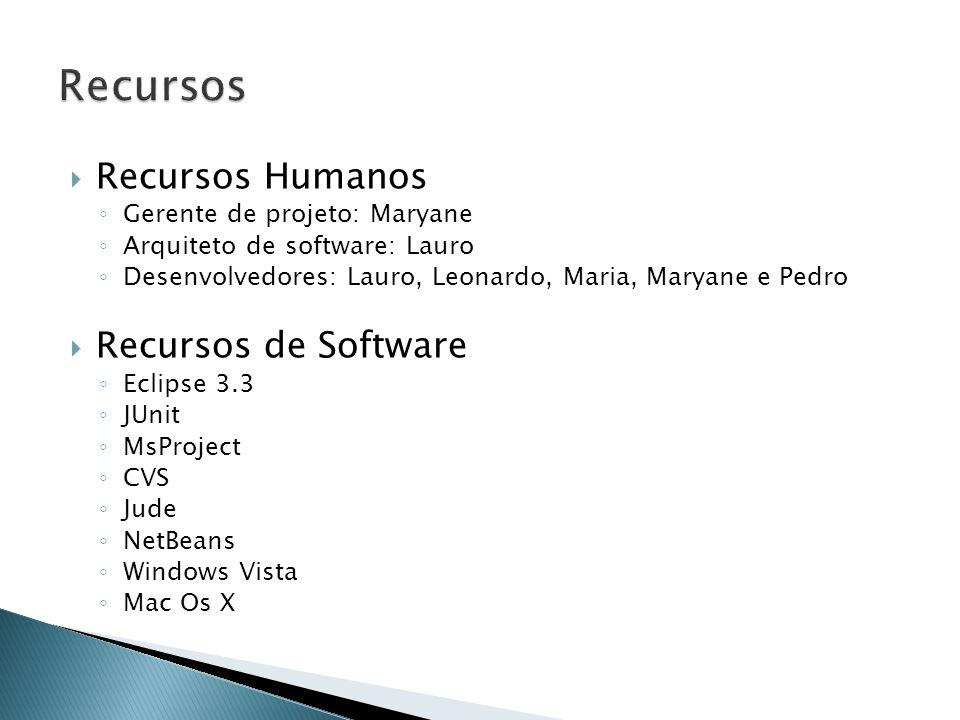  Recursos Humanos ◦ Gerente de projeto: Maryane ◦ Arquiteto de software: Lauro ◦ Desenvolvedores: Lauro, Leonardo, Maria, Maryane e Pedro  Recursos de Software ◦ Eclipse 3.3 ◦ JUnit ◦ MsProject ◦ CVS ◦ Jude ◦ NetBeans ◦ Windows Vista ◦ Mac Os X