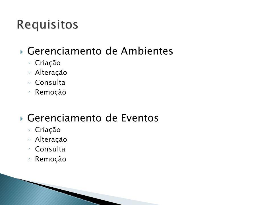  Gerenciamento de Ambientes ◦ Criação ◦ Alteração ◦ Consulta ◦ Remoção  Gerenciamento de Eventos ◦ Criação ◦ Alteração ◦ Consulta ◦ Remoção