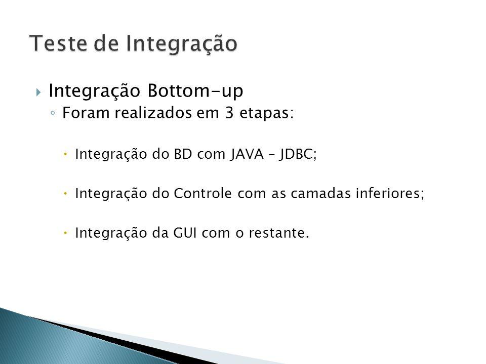  Integração Bottom-up ◦ Foram realizados em 3 etapas:  Integração do BD com JAVA – JDBC;  Integração do Controle com as camadas inferiores;  Integração da GUI com o restante.