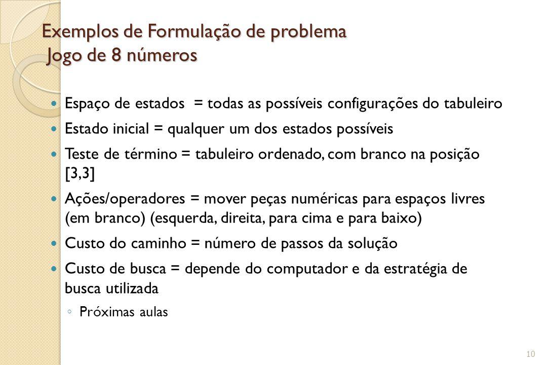 Exemplos de Formulação de problema Jogo de 8 números Espaço de estados = todas as possíveis configurações do tabuleiro Estado inicial = qualquer um do