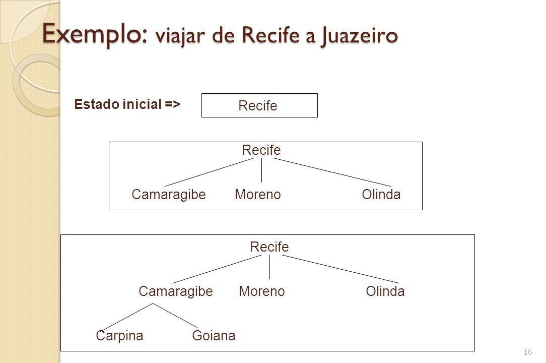 Exemplo: viajar de Recife a Juazeiro 16 Recife Estado inicial => Recife Camaragibe Moreno Olinda Recife Camaragibe Moreno Olinda Carpina Goiana