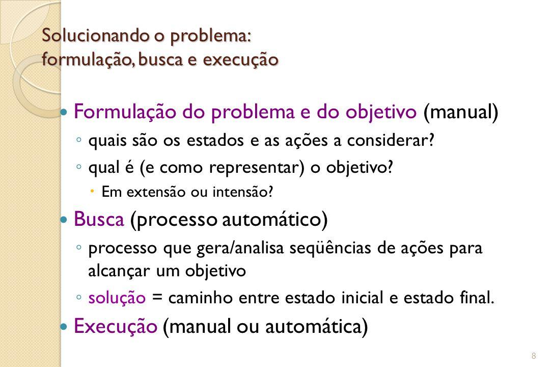 Solucionando o problema: formulação, busca e execução Formulação do problema e do objetivo (manual) ◦ quais são os estados e as ações a considerar? ◦