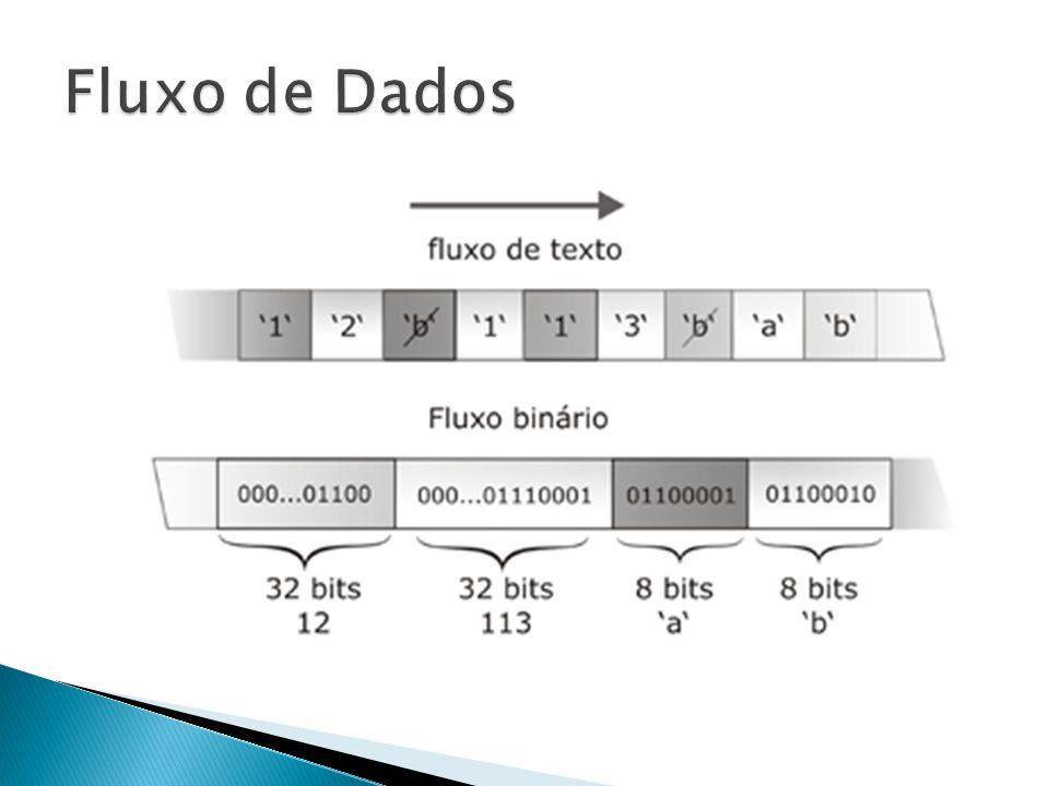  Vamos ver a sintaxe do fwrite:  Onde: ◦ &registro: é o registro que será armazenado no arquivo.