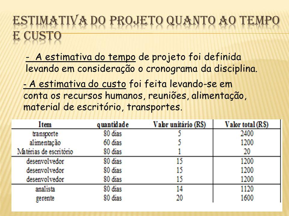 - A estimativa do tempo de projeto foi definida levando em consideração o cronograma da disciplina. - A estimativa do custo foi feita levando-se em co