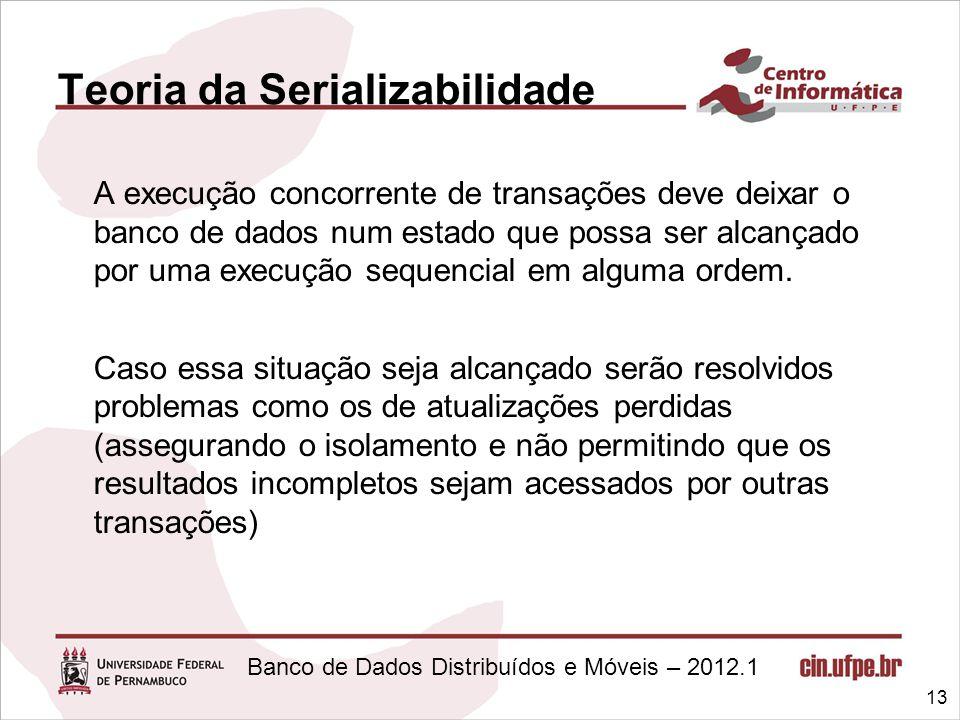 Banco de Dados Distribuídos e Móveis – 2012.1 Teoria da Serializabilidade A execução concorrente de transações deve deixar o banco de dados num estado