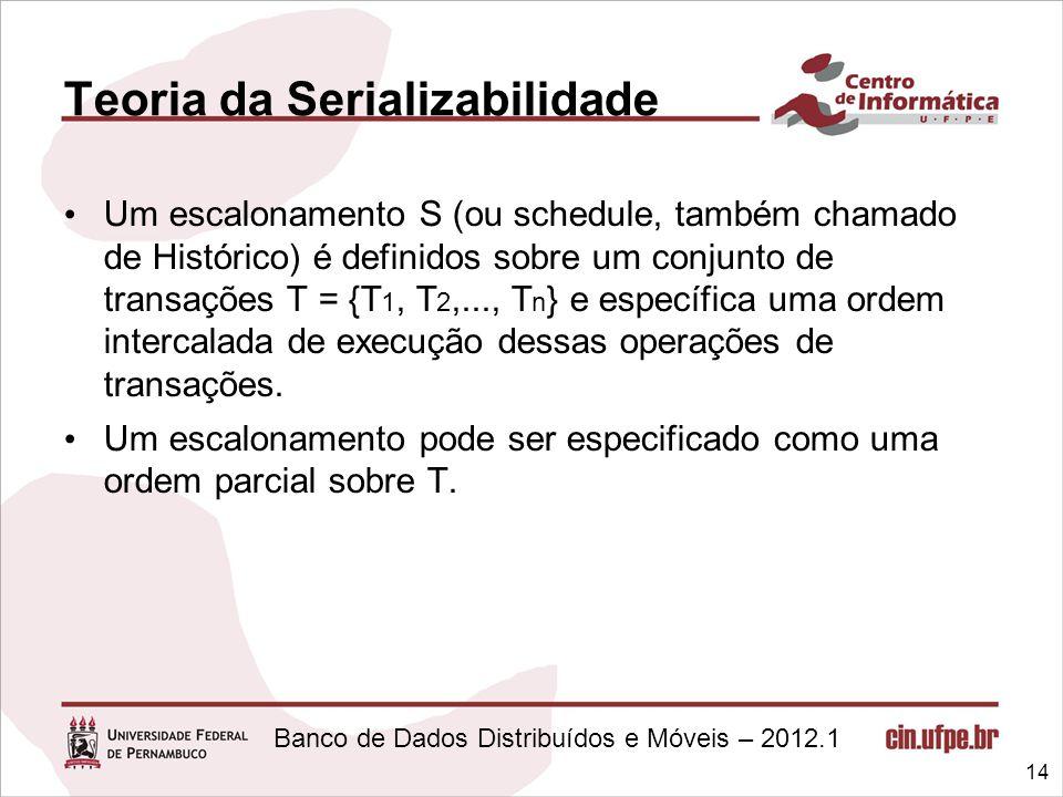 Banco de Dados Distribuídos e Móveis – 2012.1 Teoria da Serializabilidade Um escalonamento S (ou schedule, também chamado de Histórico) é definidos so