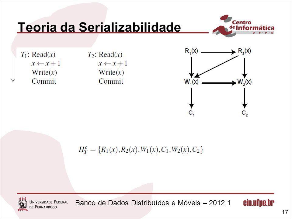 Banco de Dados Distribuídos e Móveis – 2012.1 Teoria da Serializabilidade 17