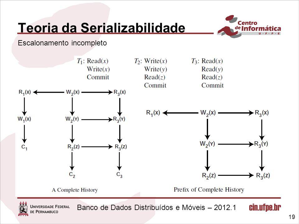 Banco de Dados Distribuídos e Móveis – 2012.1 Teoria da Serializabilidade Escalonamento incompleto 19