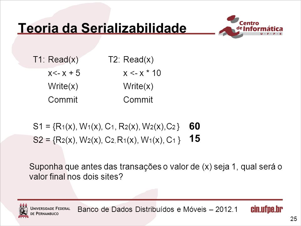 Banco de Dados Distribuídos e Móveis – 2012.1 Teoria da Serializabilidade T1: Read(x)T2:Read(x) x<- x + 5x <- x * 10Write(x)Commit S1 = {R 1 (x), W 1