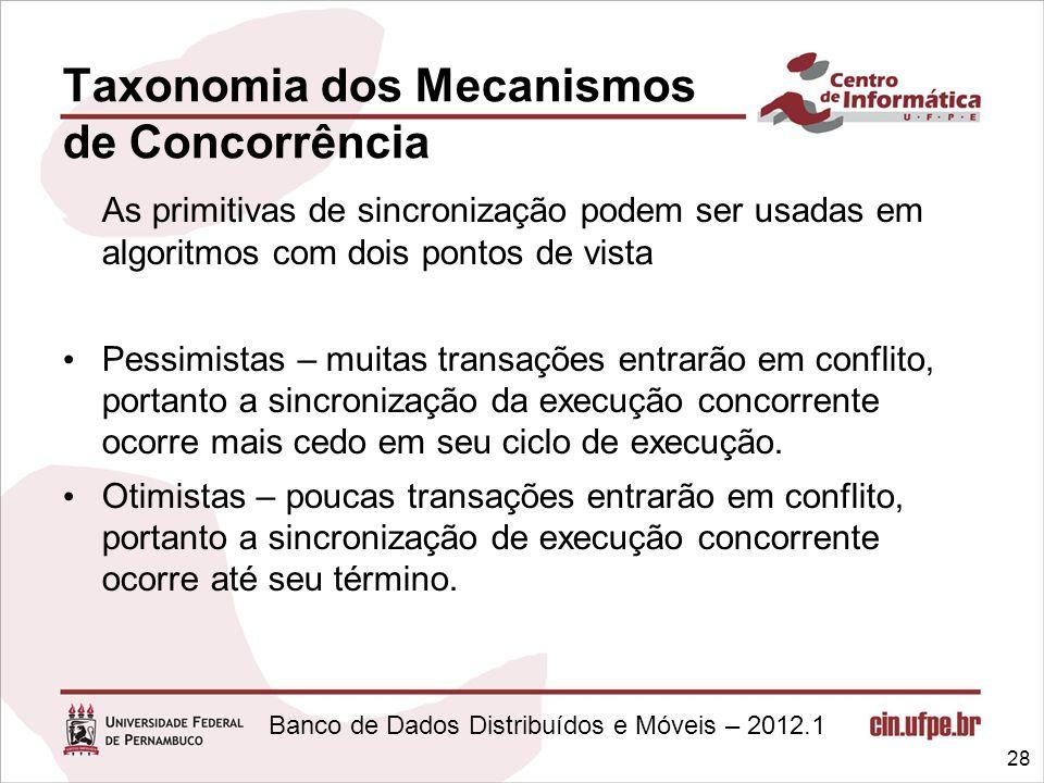 Banco de Dados Distribuídos e Móveis – 2012.1 Taxonomia dos Mecanismos de Concorrência As primitivas de sincronização podem ser usadas em algoritmos c