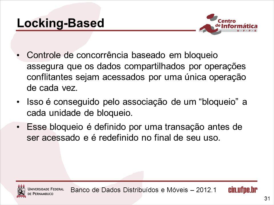 Banco de Dados Distribuídos e Móveis – 2012.1 Controle de concorrência baseado em bloqueio assegura que os dados compartilhados por operações conflita