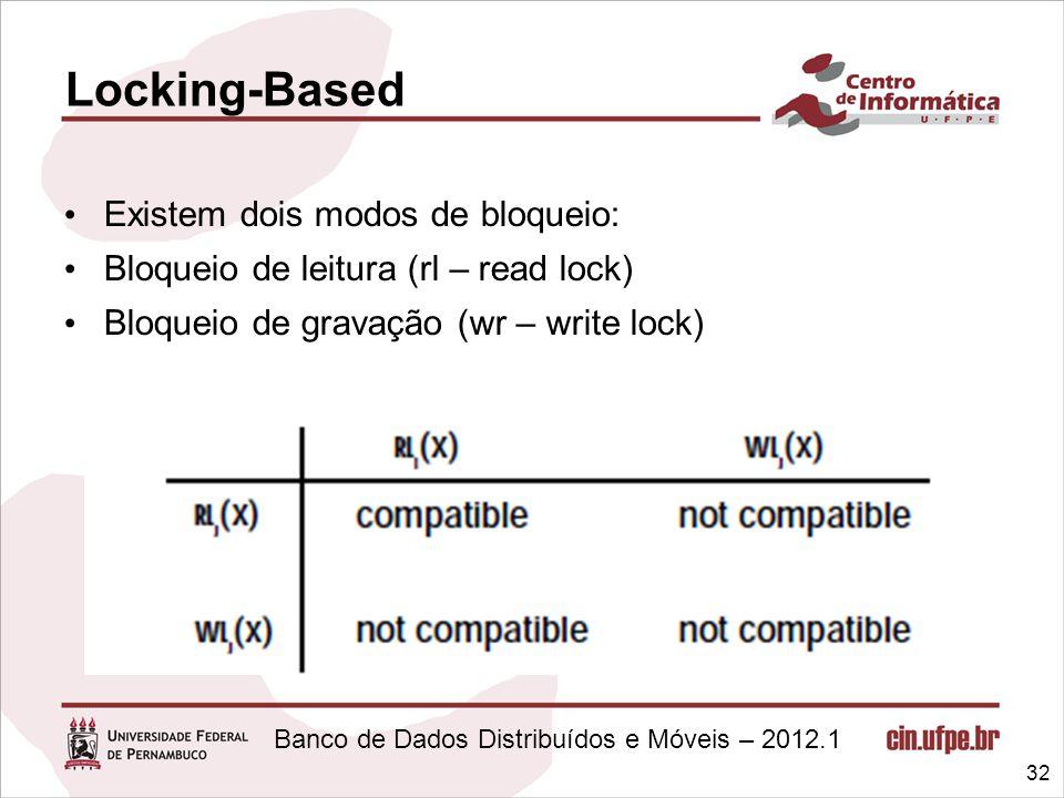 Banco de Dados Distribuídos e Móveis – 2012.1 Existem dois modos de bloqueio: Bloqueio de leitura (rl – read lock) Bloqueio de gravação (wr – write lo