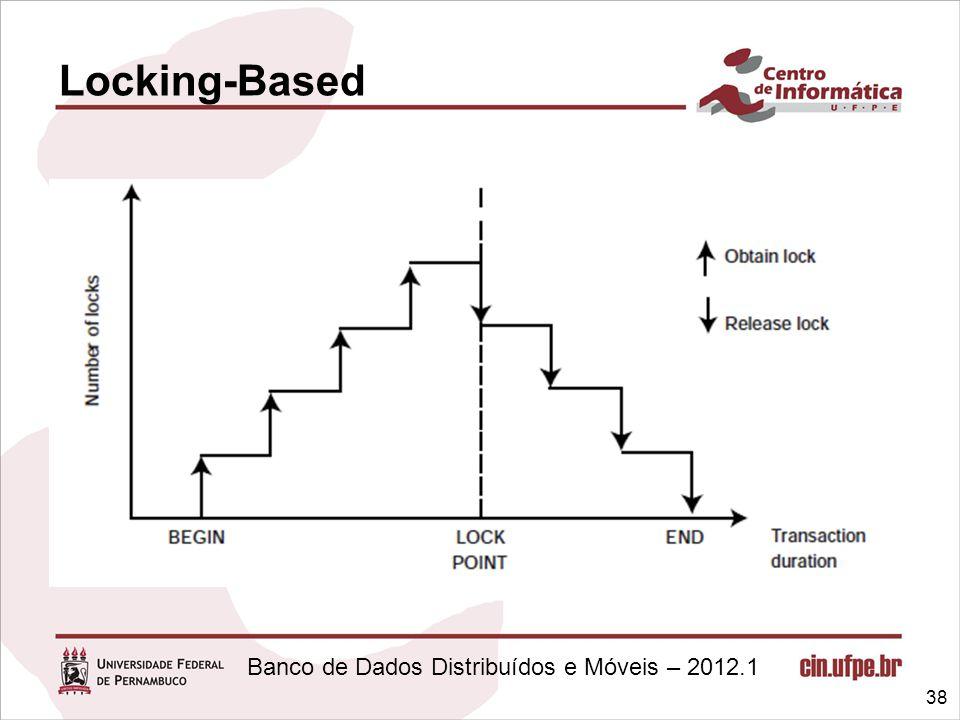 Banco de Dados Distribuídos e Móveis – 2012.1 38 Locking-Based
