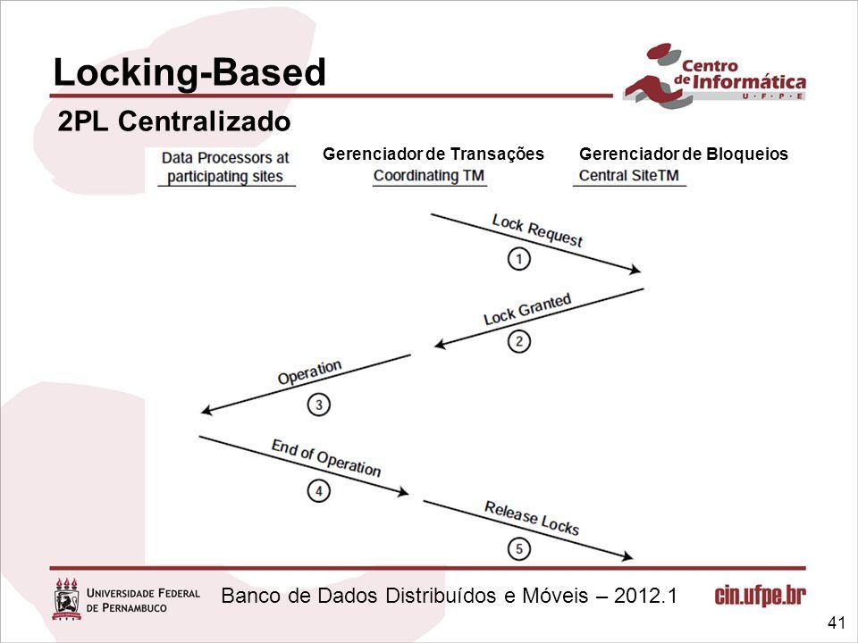 Banco de Dados Distribuídos e Móveis – 2012.1 2PL Centralizado 41 Locking-Based Gerenciador de TransaçõesGerenciador de Bloqueios