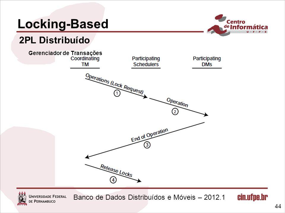 Banco de Dados Distribuídos e Móveis – 2012.1 2PL Distribuído 44 Locking-Based Gerenciador de Transações