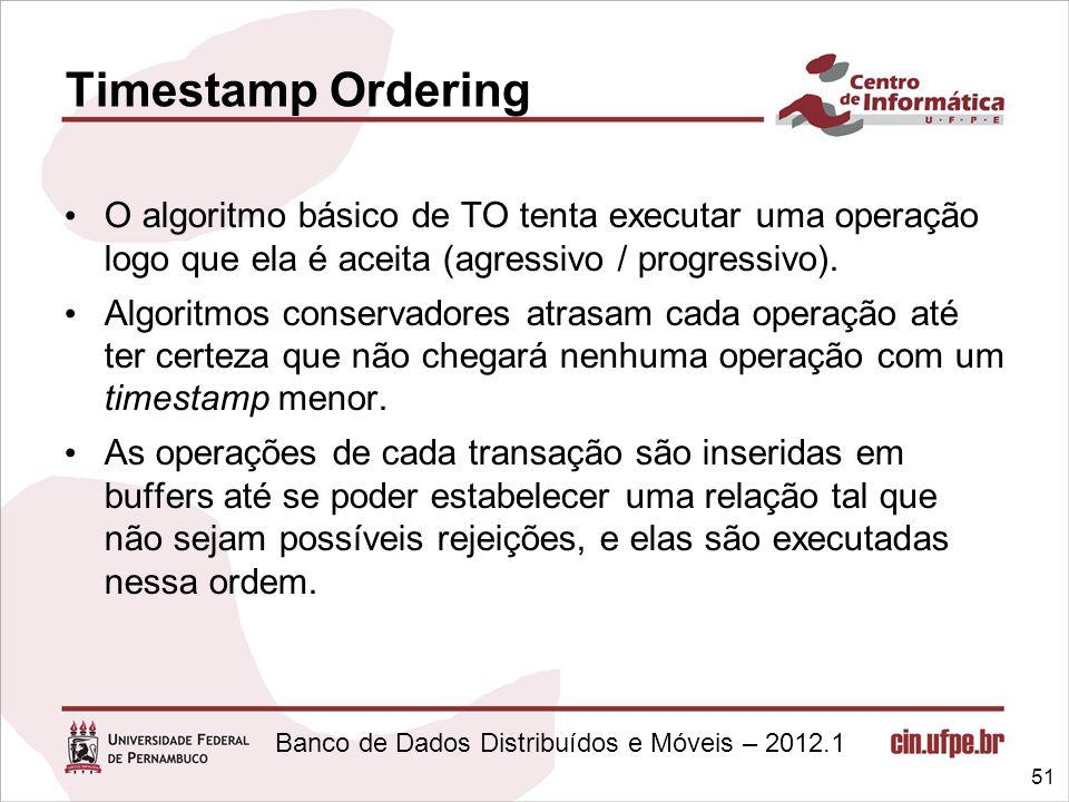 Banco de Dados Distribuídos e Móveis – 2012.1 O algoritmo básico de TO tenta executar uma operação logo que ela é aceita (agressivo / progressivo). Al
