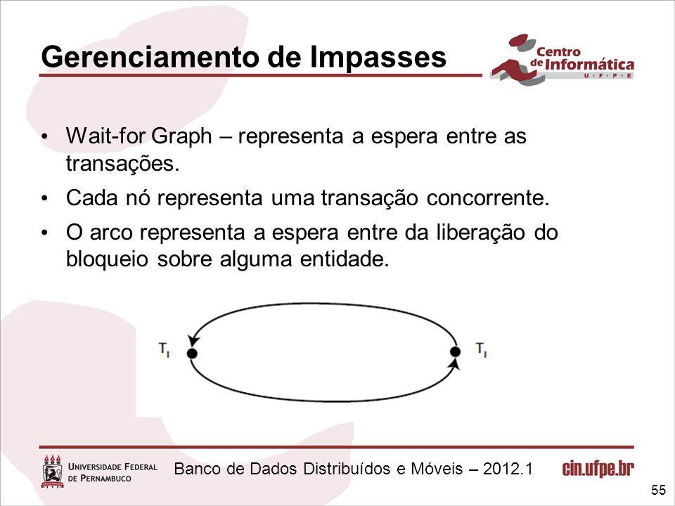 Banco de Dados Distribuídos e Móveis – 2012.1 Gerenciamento de Impasses Wait-for Graph – representa a espera entre as transações. Cada nó representa u