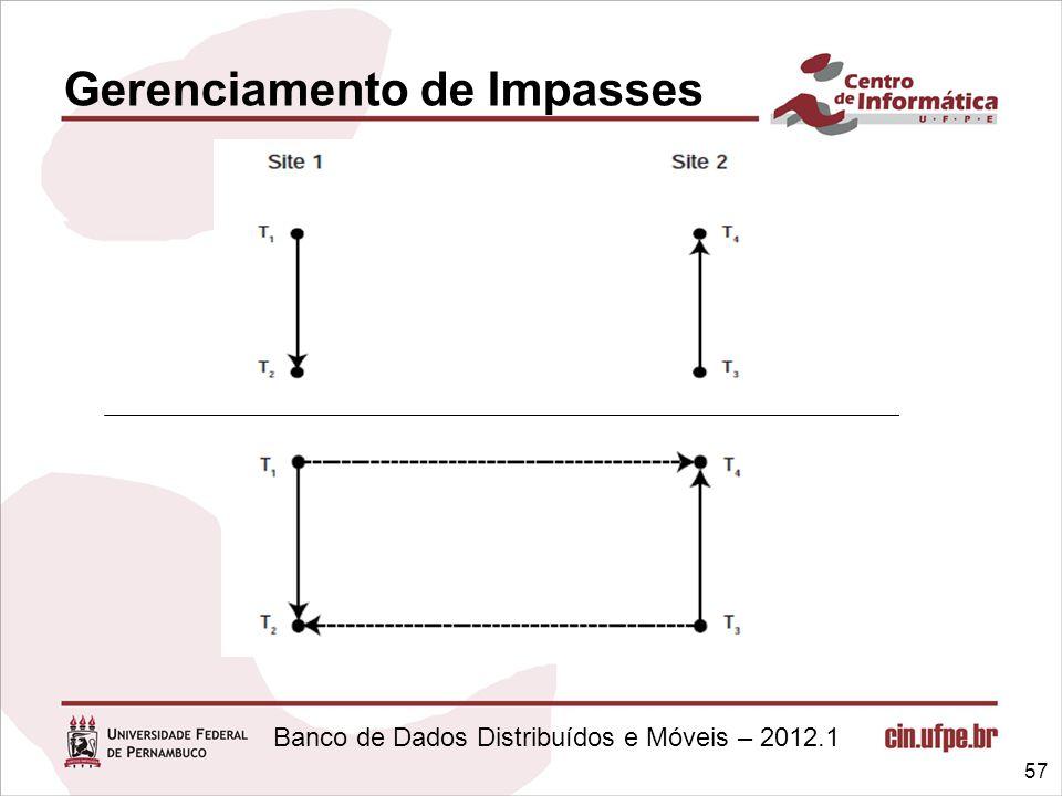 Banco de Dados Distribuídos e Móveis – 2012.1 Gerenciamento de Impasses 57