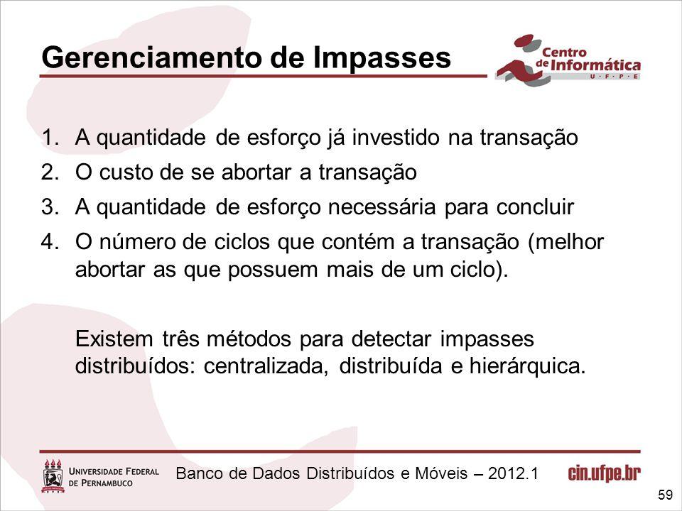 Banco de Dados Distribuídos e Móveis – 2012.1 Gerenciamento de Impasses 1.A quantidade de esforço já investido na transação 2.O custo de se abortar a