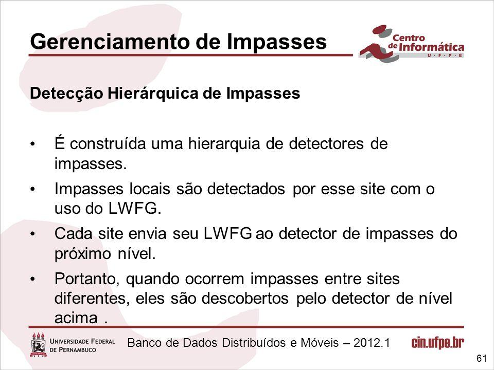 Banco de Dados Distribuídos e Móveis – 2012.1 Gerenciamento de Impasses Detecção Hierárquica de Impasses É construída uma hierarquia de detectores de
