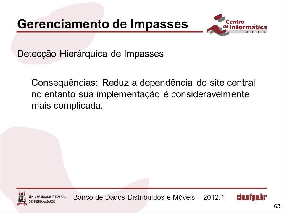 Banco de Dados Distribuídos e Móveis – 2012.1 Gerenciamento de Impasses Detecção Hierárquica de Impasses Consequências: Reduz a dependência do site ce