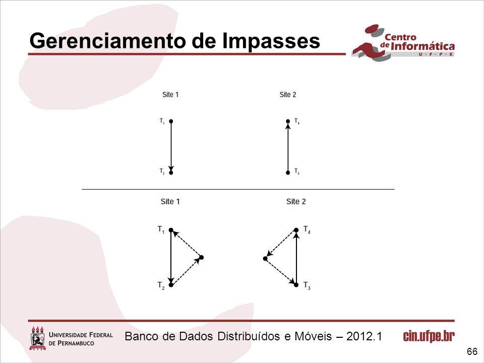 Banco de Dados Distribuídos e Móveis – 2012.1 Gerenciamento de Impasses 66