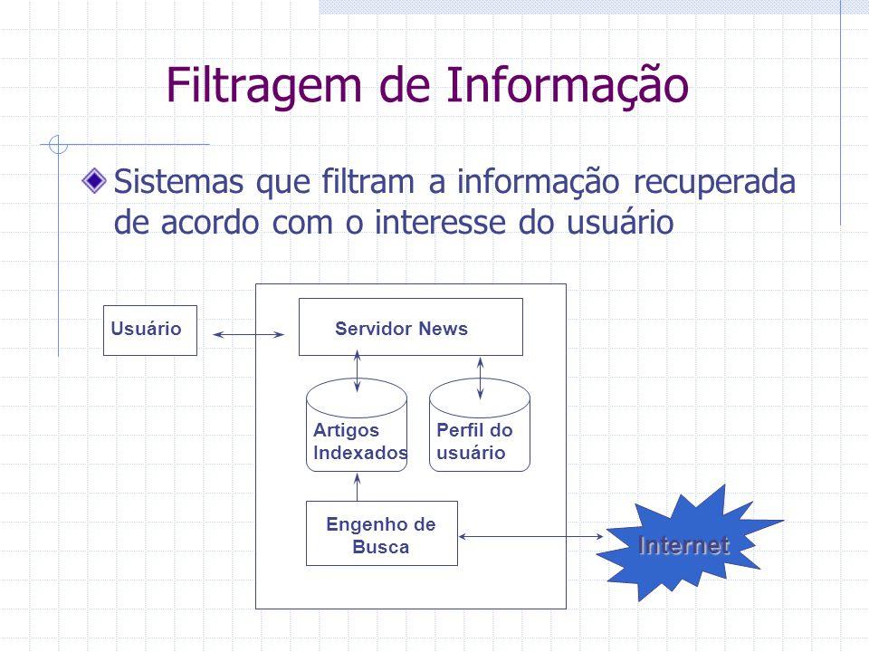 Filtragem de Informação Sistemas que filtram a informação recuperada de acordo com o interesse do usuário Servidor News Artigos Indexados Usuário Perfil do usuário Engenho de Busca Internet