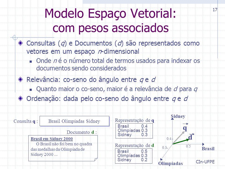 CIn-UFPE 17 Olimpíadas Brasil Sidney d 0.4 0.5 0.3 q Brasil Olimpíadas Sidney Consulta q : Documento d : Brasil em Sidney 2000 O Brasil não foi bem no quadra das medalhas da Olimpíada de Sidney 2000...