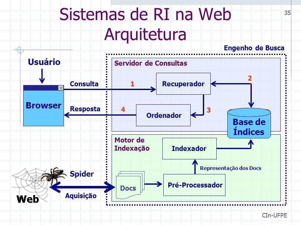 CIn-UFPE 35 Sistemas de RI na Web Arquitetura Web Consulta Resposta Base de Índices Engenho de Busca Usuário Spider Indexador Representação dos Docs Servidor de Consultas Aquisição Pré-Processador Docs Recuperador Ordenador 2 1 3 4 Motor de Indexação Browser