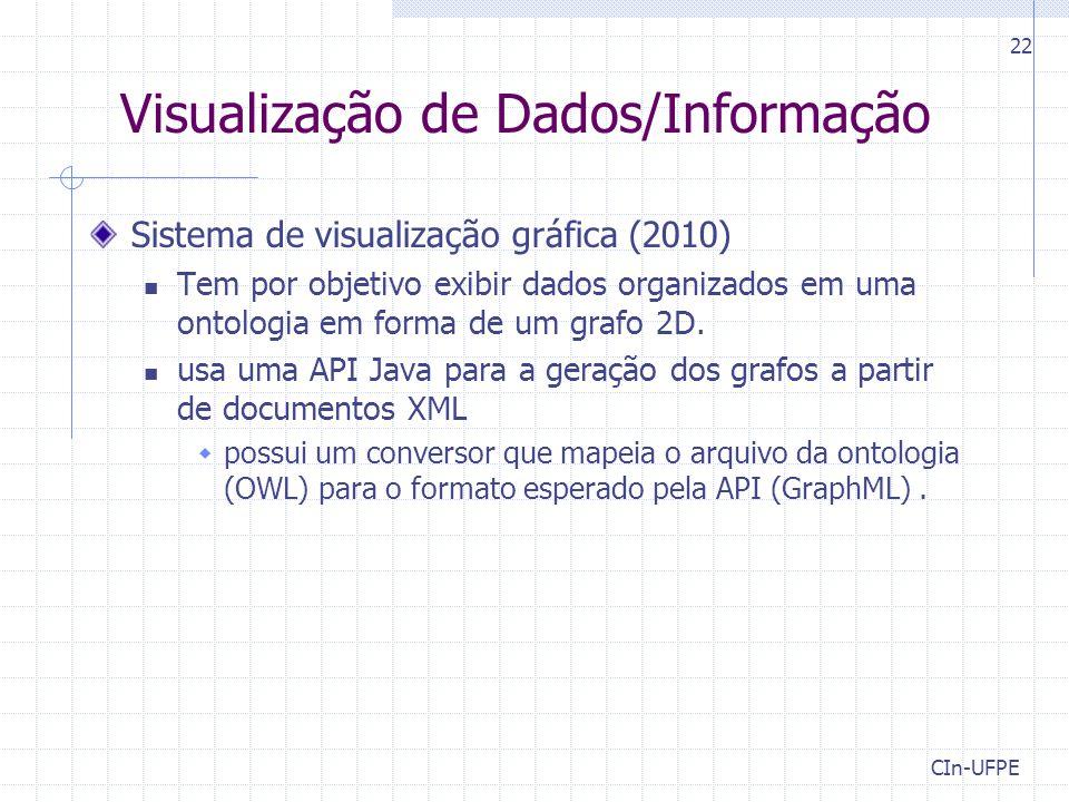 Visualização de Dados/Informação Sistema de visualização gráfica (2010) Tem por objetivo exibir dados organizados em uma ontologia em forma de um grafo 2D.
