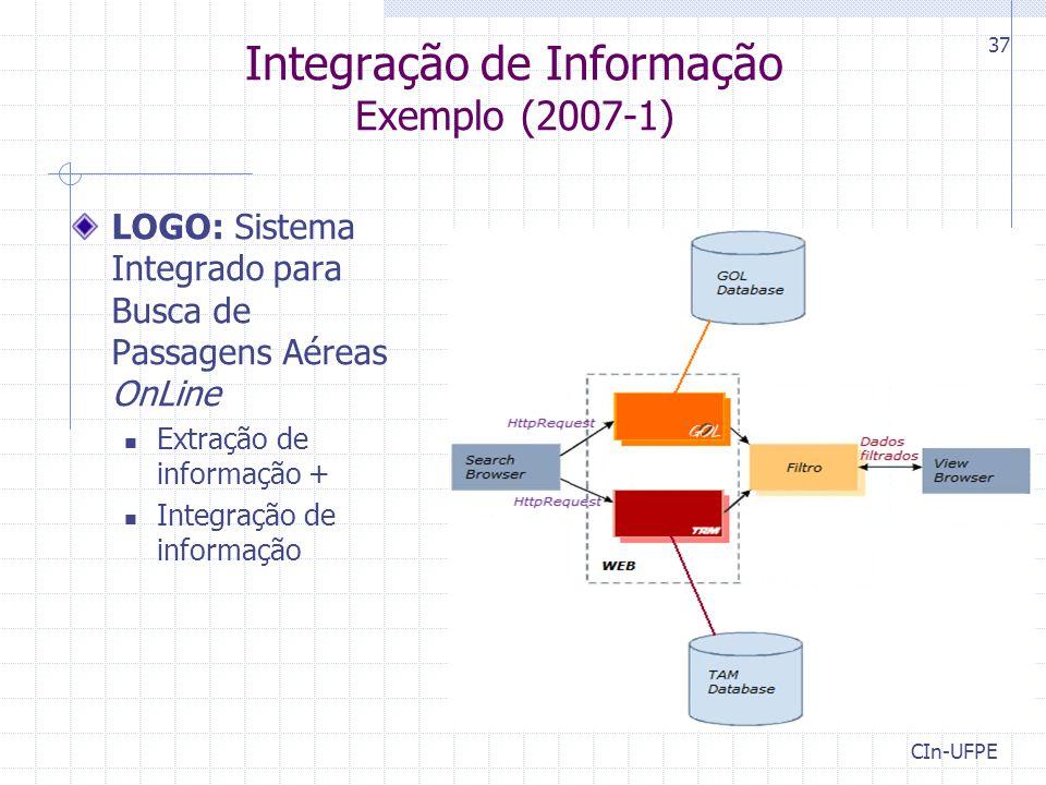 CIn-UFPE 37 Integração de Informação Exemplo (2007-1) LOGO: Sistema Integrado para Busca de Passagens Aéreas OnLine Extração de informação + Integração de informação