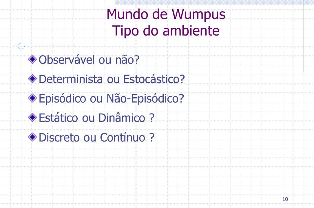 10 Mundo de Wumpus Tipo do ambiente Observável ou não? Determinista ou Estocástico? Episódico ou Não-Episódico? Estático ou Dinâmico ? Discreto ou Con
