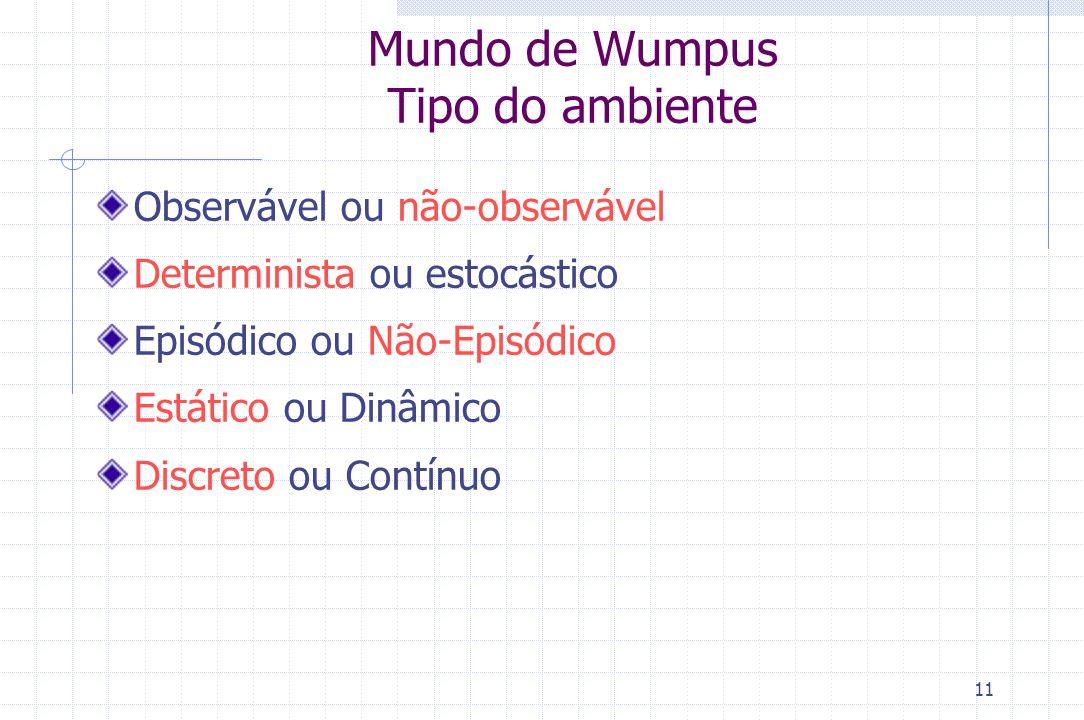 11 Mundo de Wumpus Tipo do ambiente Observável ou não-observável Determinista ou estocástico Episódico ou Não-Episódico Estático ou Dinâmico Discreto