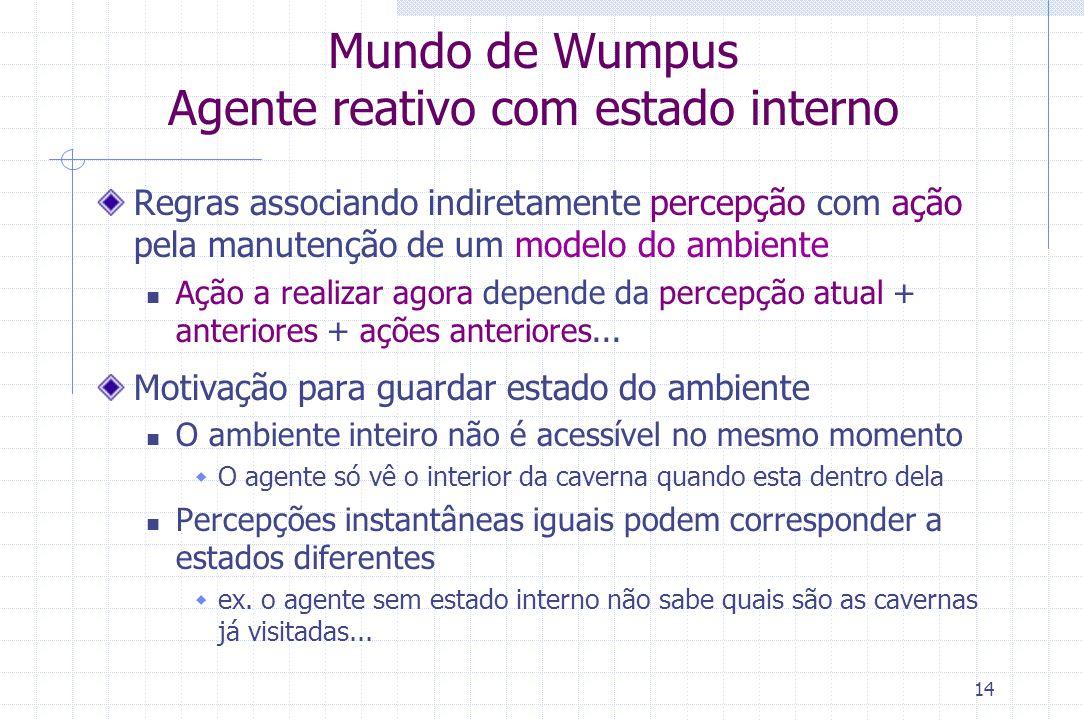 14 Mundo de Wumpus Agente reativo com estado interno Regras associando indiretamente percepção com ação pela manutenção de um modelo do ambiente Ação