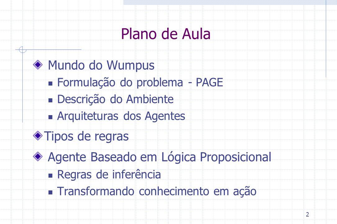 2 Plano de Aula Mundo do Wumpus Formulação do problema - PAGE Descrição do Ambiente Arquiteturas dos Agentes Tipos de regras Agente Baseado em Lógica